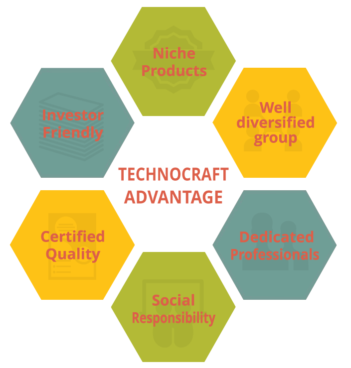 Technocraft Advantage